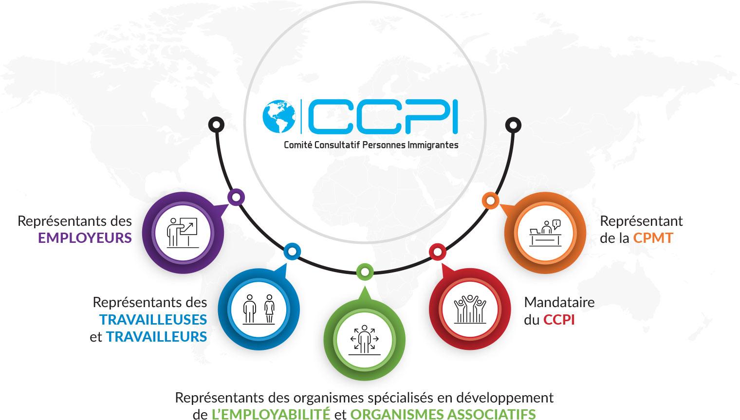 cartographie-ccpi_version-web